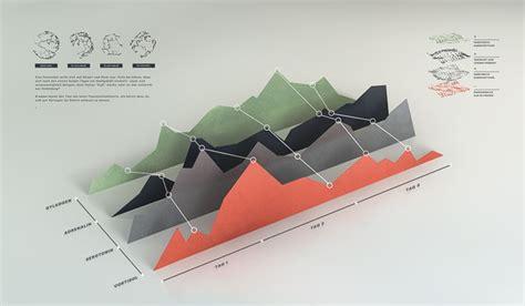 infographics designspiration data visualization 3d infographics infographic pinterest