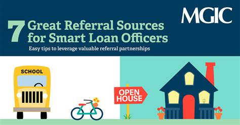 Can I Become A Loan Officer With Mba by Loan Officer Referral Strategies Loan Officer Hub
