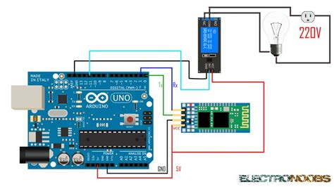 tutorial arduino bluetooth android 17 best images about arduino projects on pinterest