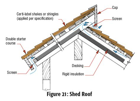 roof construction diagram cold roof construction details