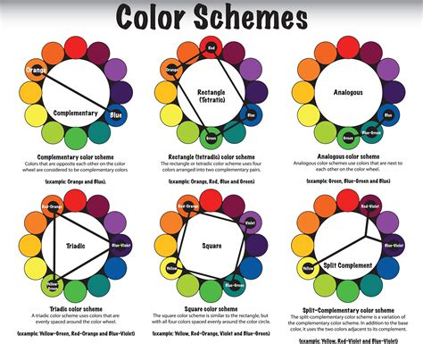 color selection color wheel chart for paint colors selection