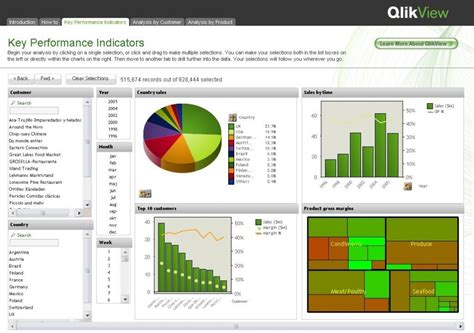 qlikview dashboard tutorial pdf 3 top bi solutions for small business technologyadvice