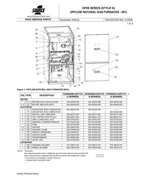 york gas furnace wiring diagram basic rth5100b wiring diagram