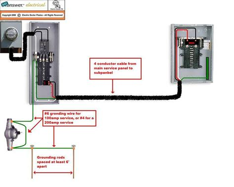 detached garage wiring codes wiring diagram