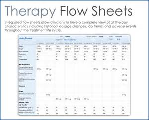 Tools Needed For Upholstery Oncology Ehr Amp Pm Solutions