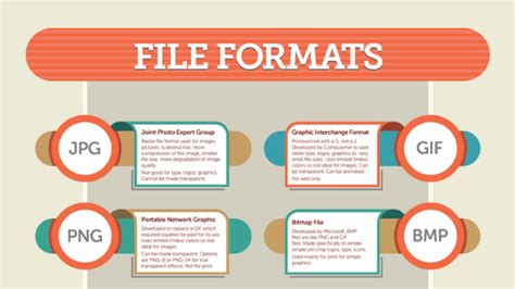 file format kinds infographic guide to image file formats for designers and
