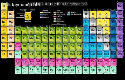 Mcat Periodic Table by Periodical Table Map Travel Holidaymapq