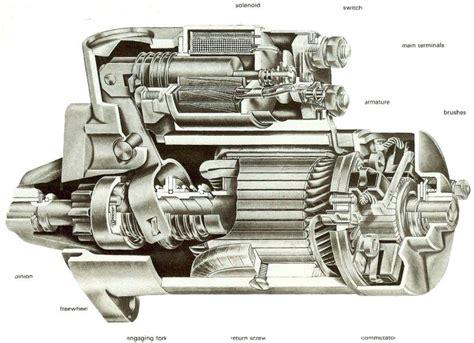 function of starter motor in engine the starter motor how it works