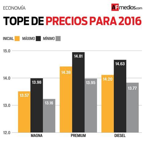 aumento a estatales de bs as 2016 191 cu 225 nto costar 225 la gasolina en 2016 afmedios agencia