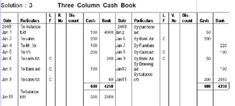 cash book liberal dictionary