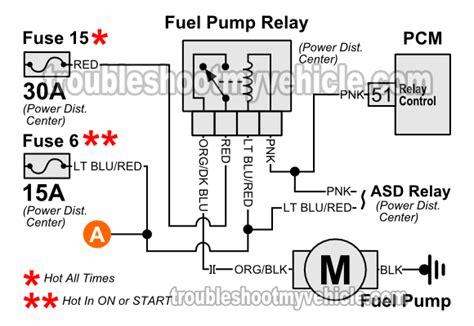 fuel pump wiring diagram jeep
