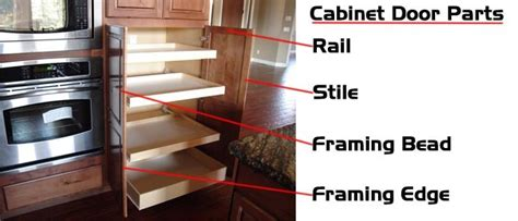 Cupboard Parts - kitchen cabinet parts terminology dc drawers