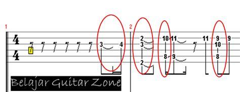 tutorial gitar indonesia raya cara mudah membaca tab gitar part 2