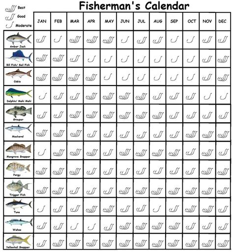 Calendar Key Florida Fishing Calendar New Calendar Template Site