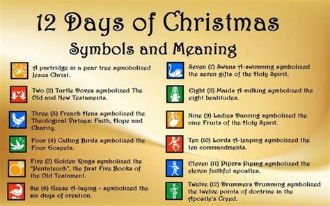 what does days what does the 12 days of lizardmedia co throughout meaning of the