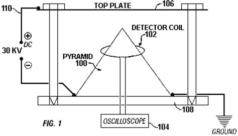 free energy capacitor discharge description of the preferred embodiment