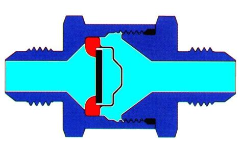one way valve one way check valve 8 an 610 08 speedflow