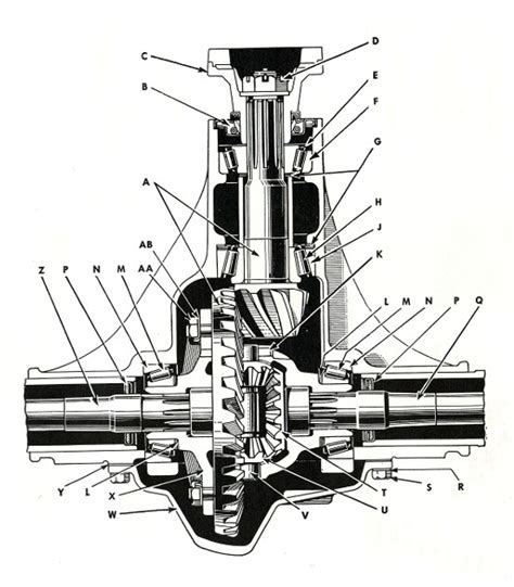 differential cross section differential gearbox cross section bing images