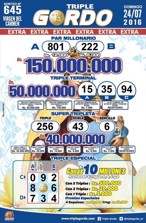 www resultado actual del zulia y loteria del chance triple gordo