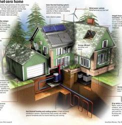 dallas fort worth net zero homes energy