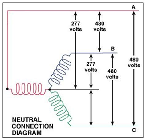277 volt lighting wiring diagram 277 volt wiring colors