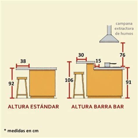 que es la cocina barras de cocina qu 233 altura es la correcta 1 barras