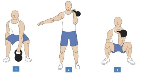 kettlebell hand to hand swing kettlebell front squat pictures to pin on pinterest