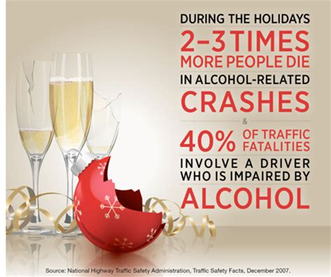 publications national institute on alcohol abuse and