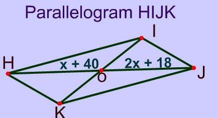 parallelogram diagram parallelograms properties shapes sides diagonals and