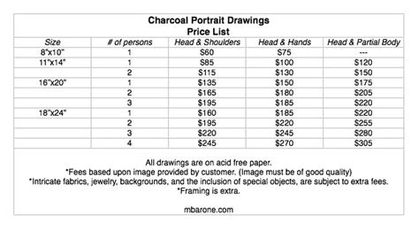 Drawings 8 Pro Price drawing price list artist barone