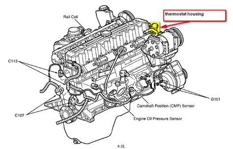 2000 jeep 4 0 ecm diagram jeep auto parts 2000 jeep 4 0 engine