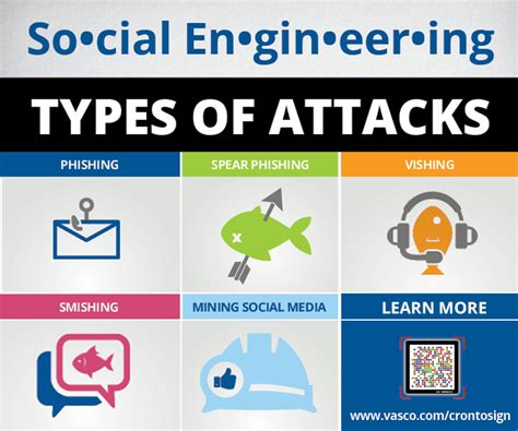 Social Engineering social engineering and how to win the battle for trust