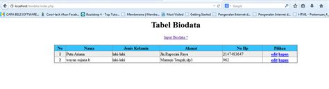 membuat tabel dengan mysql talentsecret membuat aplikasi crud create read update delete
