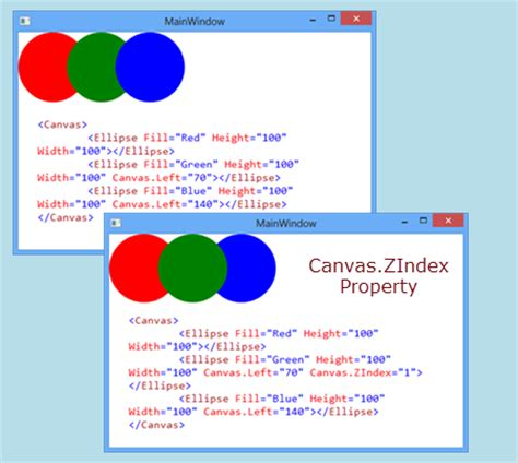 canvas layout wpf canvas layout in wpf