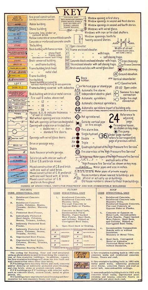 sanborn insurance maps sanborn