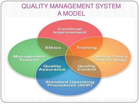 design quality management home health quality management plan home design and style