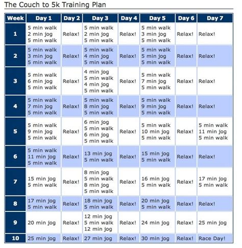 Best 25 10k Training Plan Ideas On Pinterest Running