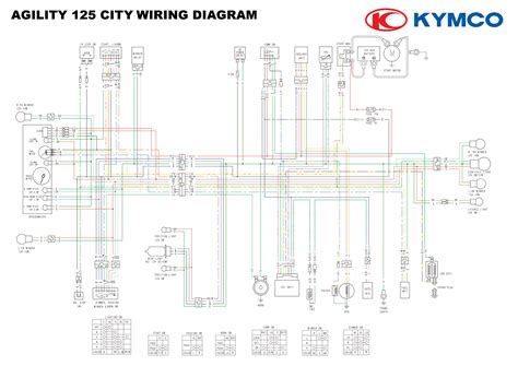 kymco agility 125 wiring diagram wiring diagram