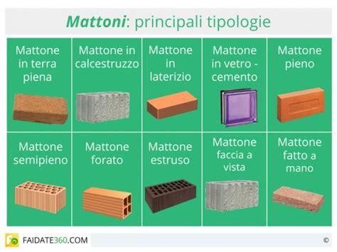 mattoni per interni prezzi mattoni tipi caratteristiche utilizzo e prezzi
