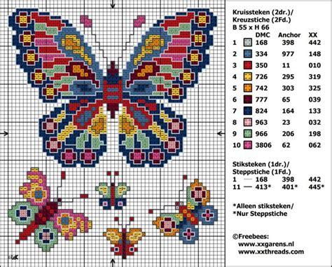 embroidery pattern maker free adrenaline molecule cross stitch pattern stuff to buy