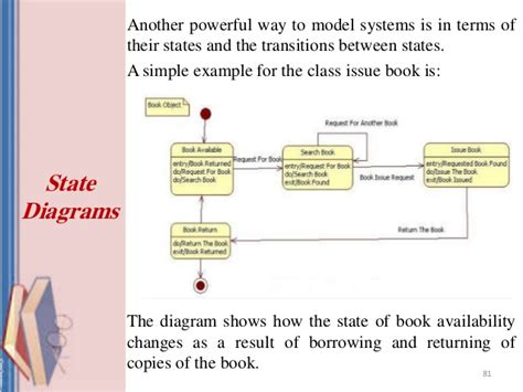 diagram bpmn przyklady state diagram library book images how to guide and refrence