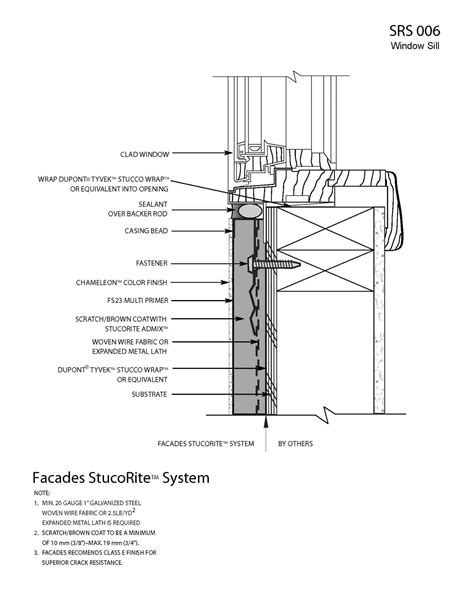 Stucco exterior wall systems one and two coat details and
