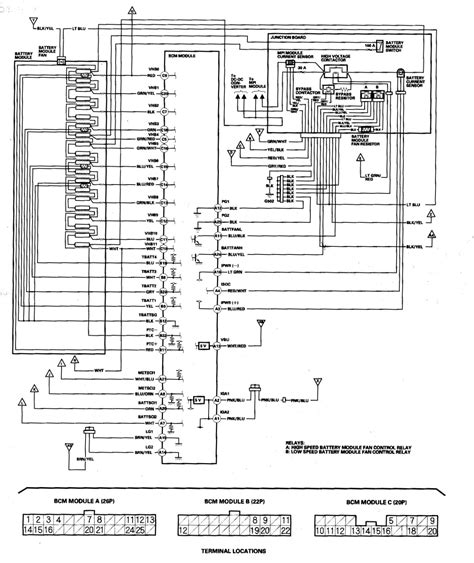 honda ruckus fuse box diagram get free image about