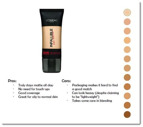 l shades l oreal infallible pro matte foundation shades