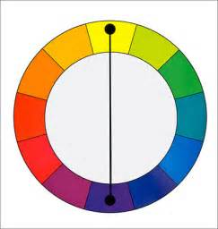 what are complementary colors color design concepts in color theory by