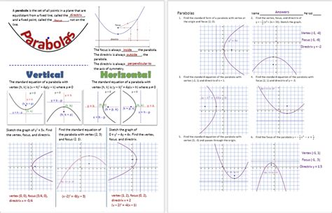 conic sections notes 100 parabola worksheet with answers transformations