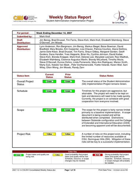 best photos of executive weekly report template