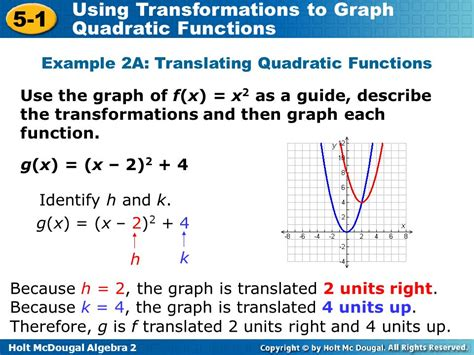 construct 2 function tutorial using transformations to graph quadratic functions ppt