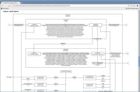blueprints builder blueprint builder sourceforge net