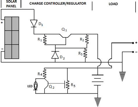 solar electricity circuits wiring diagram wiring diagram